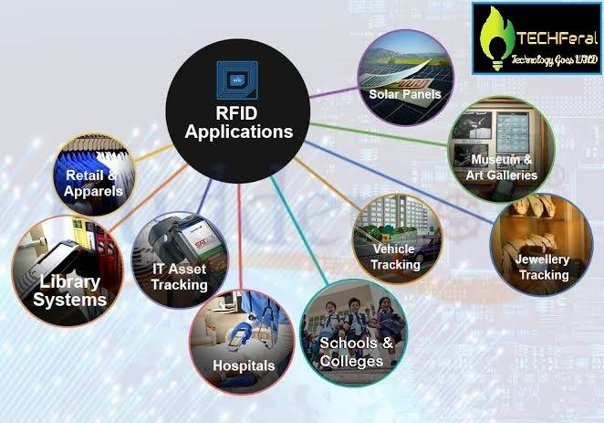 RFID applications in Real-world: