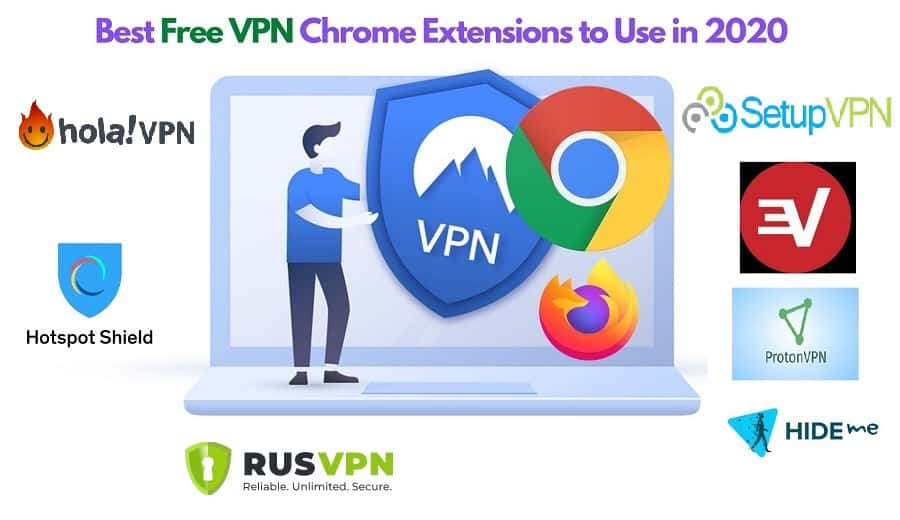 Best Free VPN for Chrome Extensions in 2020
