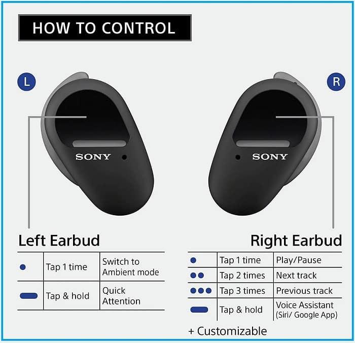 Sony WF-SP800N: A True Wireless (TWS) Earbuds of 2020: Control