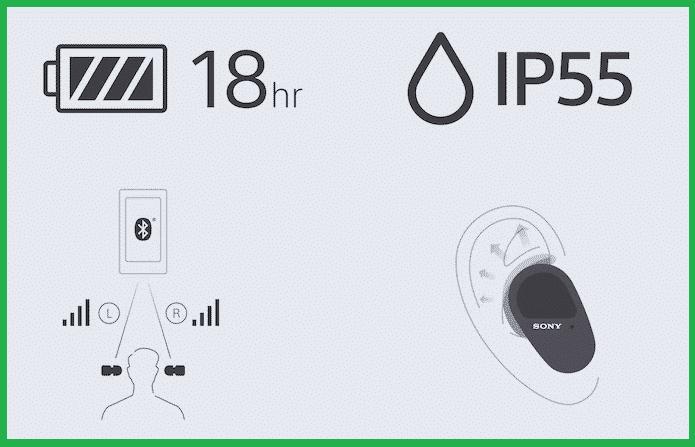 Sony WF-SP800N: A True Wireless (TWS) Earbuds of 2020: Features