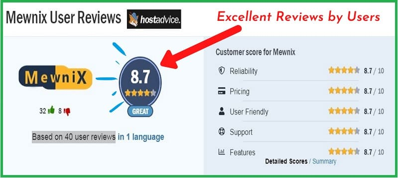 Best Cheapest Cloud Web Hosting: MewniX