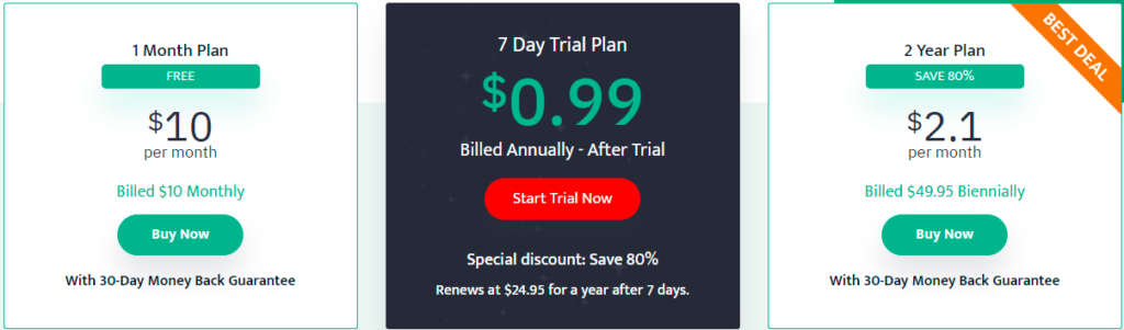 Now Enjoy the Best ipro-VPN Service at an attractive price